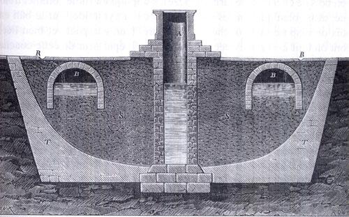 histoire eau hy res citerne et puits v nitien eau de pluie et sable. Black Bedroom Furniture Sets. Home Design Ideas